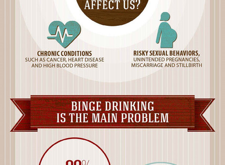 What Is Excessive Alcohol Use?