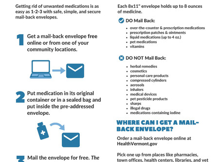 Mail Back Those Medications!