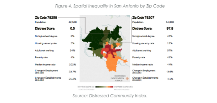 Spatial Inequality.png