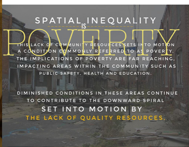 SPATIAL INEQUALITY IS POVERTY_Screenshot