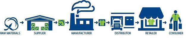 supply-chain-infographic.jpg