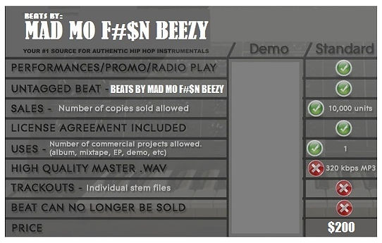BEATS BY MAD MO FUKN BEEZY-license-chart