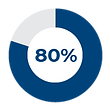 LHFH_Percentage03.png
