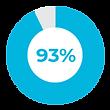 LHFH_Percentage01.png