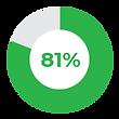 LHFH_Percentage08.png