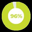 LHFH_Percentage05.png