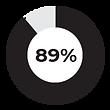 LHFH_Percentage09.png
