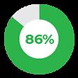 LHFH_Percentage07.png