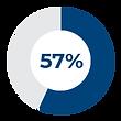 LHFH_Percentage04.png