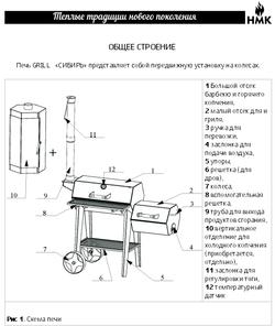Smoker-gril-1