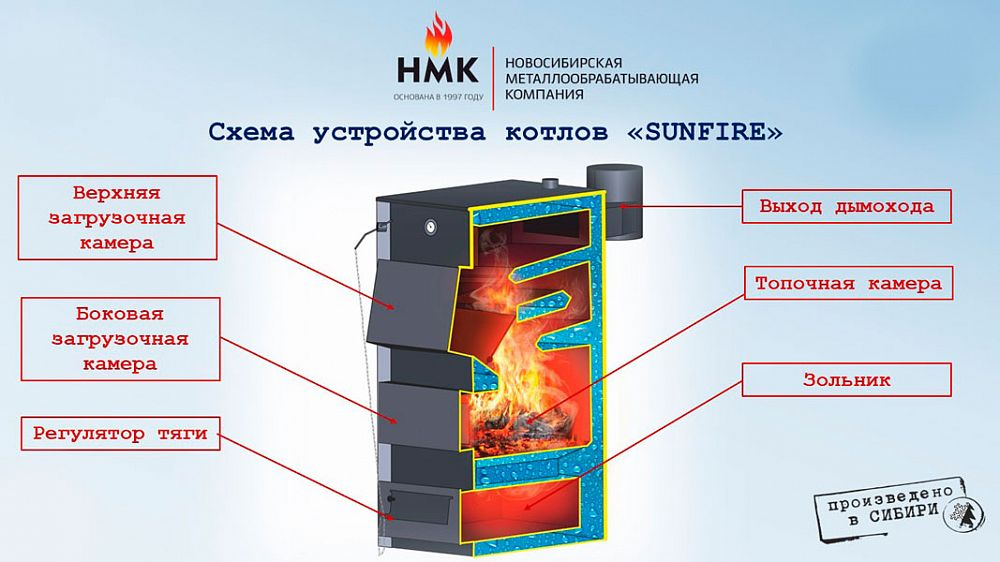 Sunfire-45-кВт-сх