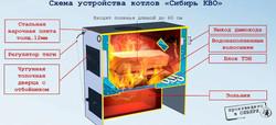 Сибирь-КВО-10-кВт-сх