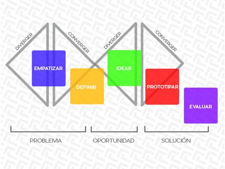 Design Thinking es una forma creativa de pensar en PON.