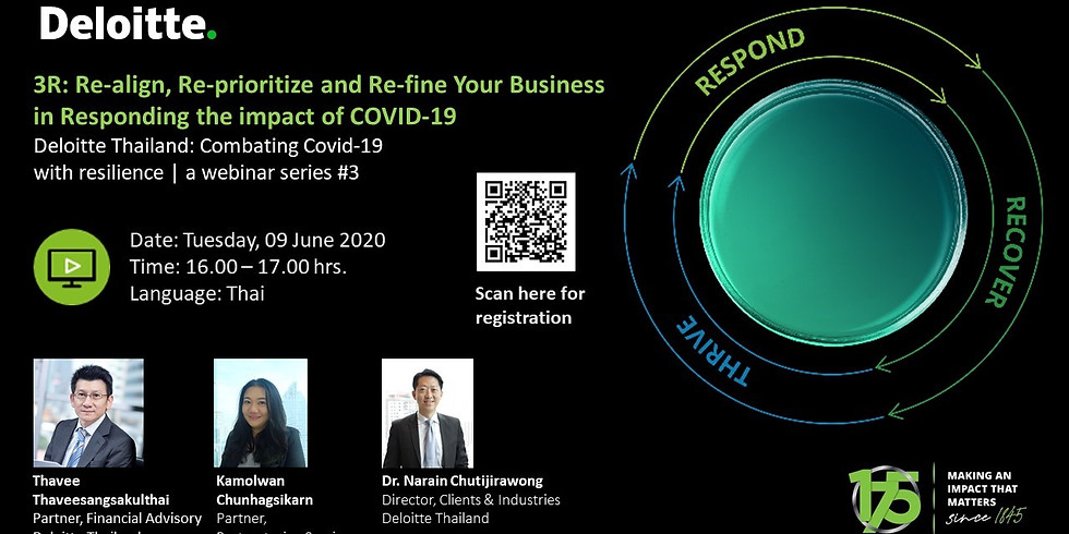 Re-align, Re-prioritize and Re-fine Your Business in Responding the impact of COVID-19