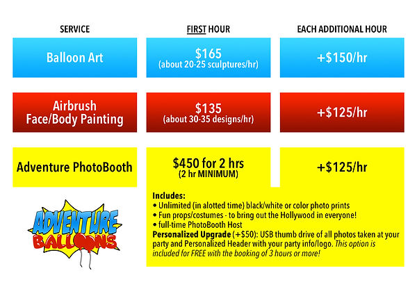Adventure Balloons Hawaii Rates & Prices