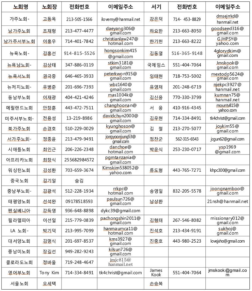 44회기 각 노회 노회장 및 서기.png
