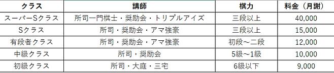 ホームページ教室紹介.png