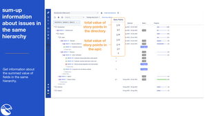 Sum Up Story Points in Jira