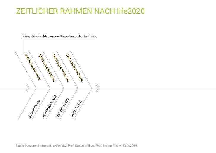 Zeitlicher Rahmen nach life2020_edited.j