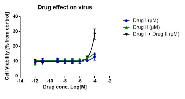 drug effect on virus.jpg
