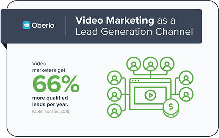 video-lead-generation.jpg