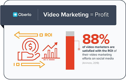 video-marketing-roi.jpg