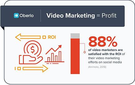 video-marketing-roi.jpg