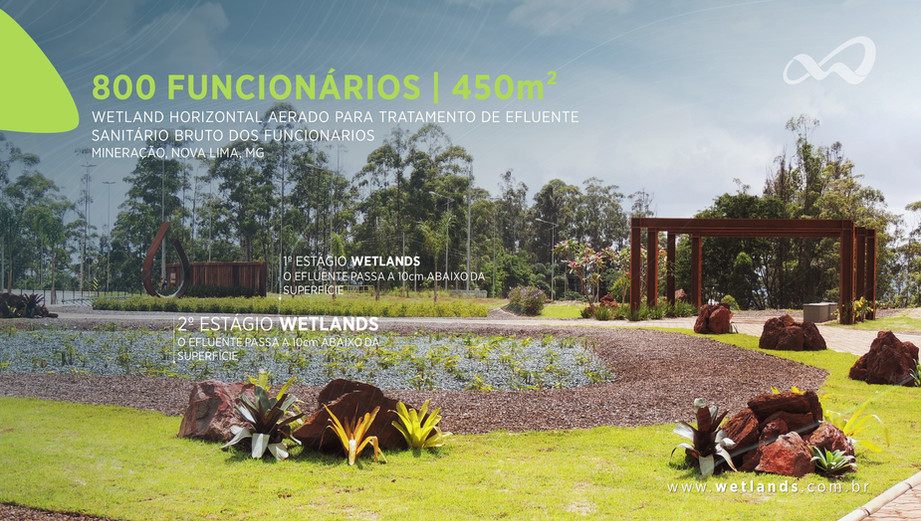 Portfolio | Wetlands Construídos