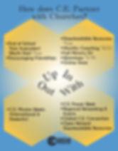Partnership-page-001.jpg