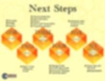 Next Steps-page-001.jpg