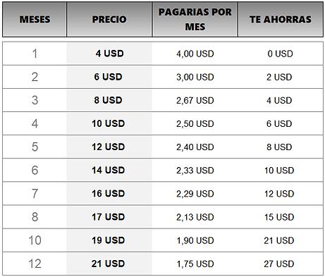Plan de pagos Refuleros®