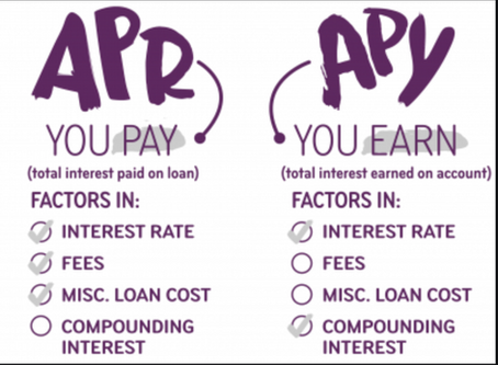 APR & APY?? What are they & What do they mean?