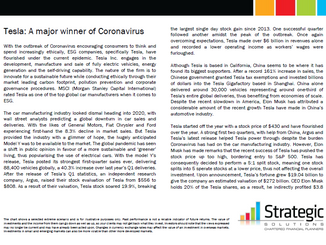Tesla: A major winner of Coronavirus
