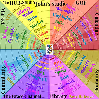 John's Studio Directory (1).jpeg