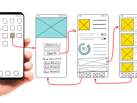 What you need to know before start developing a mobile app in 2020 - a guide for non-tech people