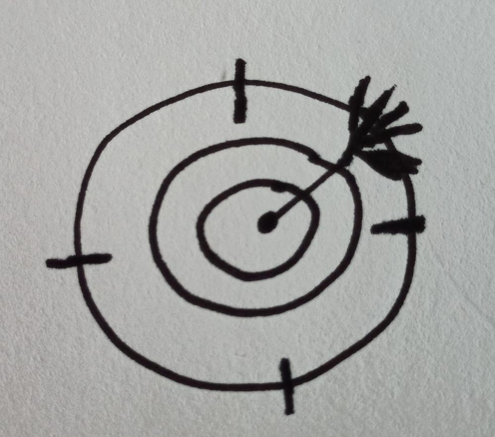 Scrum value of Focus