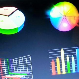 Bobs Aura scanning charts.jpg