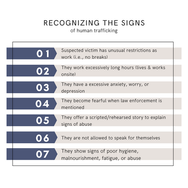 Recognizing the signs.png