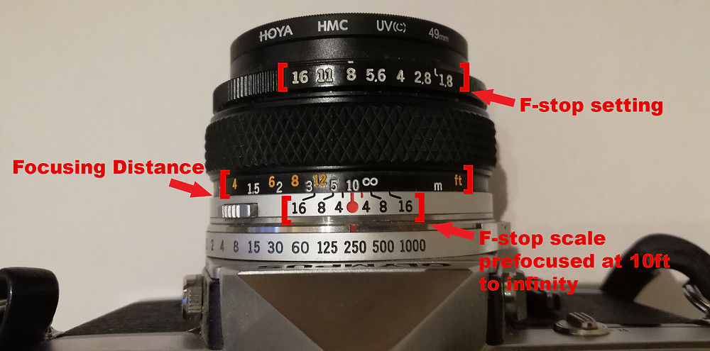 Focal Distance Measurement and F-stop scale set showing hpyer focal focusing