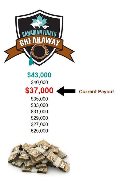 $37K Payout.jpg
