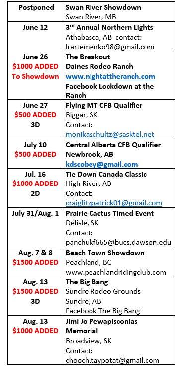 Qualifier Schedule June 17.jpg