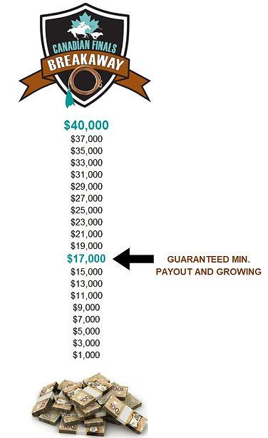 Min $17K Payout.jpg