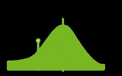 로이즈 그래프-24.png
