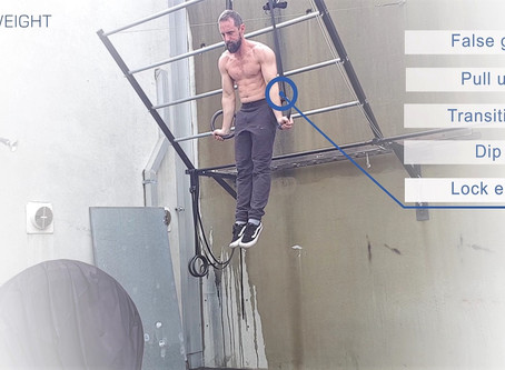 The road to my first ring muscle up
