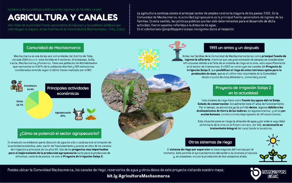 Flyer in Spanish about Agricultura Y Canales.