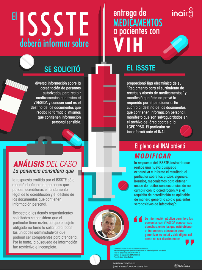 ISSSTE deberá informar sobre entrega de medicamentos a pacientes con VIH/SIDA