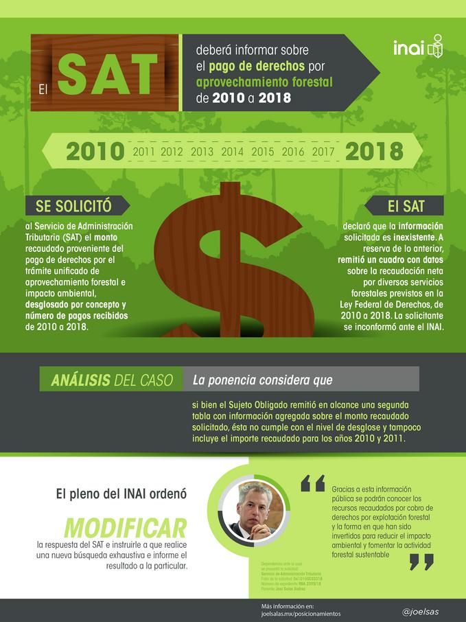 El SAT deberá informar sobre el pago de derechos por aprovechamiento forestal de 2010 a 2018