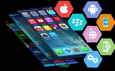 app development dubai, mobile app desvel