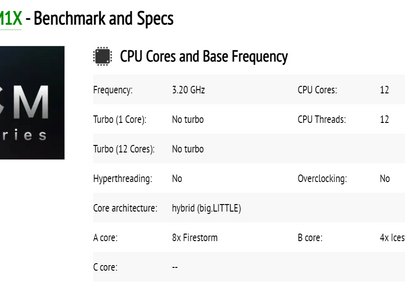Apple M1X Shows Huge Number in Benchmark