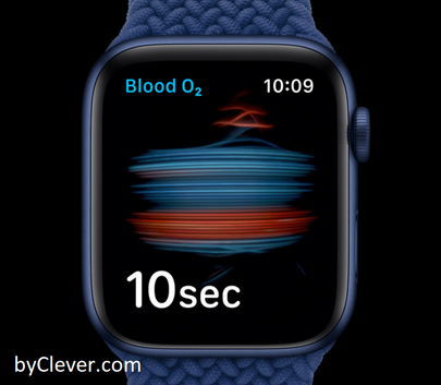 Apple Watch Series 6 Blood Oxygen Monitoring will be available in the following countries.